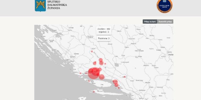 Pokrenuta web stranica koja donosi najnovije podatke o koronavirusu u Splitsko-dalmatinskoj županiji