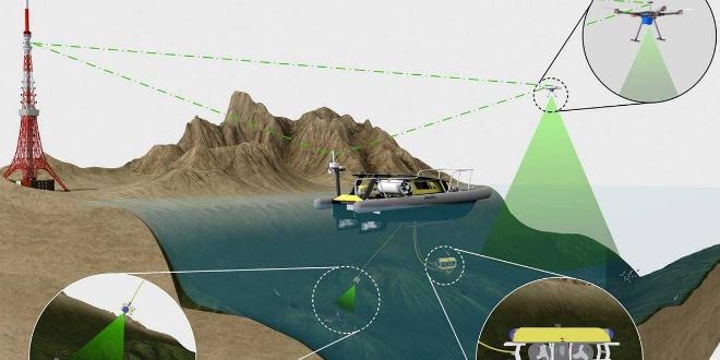 Projekt SeaClear: Roboti će pronalaziti i prikupljati otpad s morskog dna