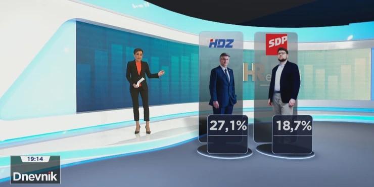 HRejting: Da su izbori u nedjelju, ove bi stranke ušle u Sabor